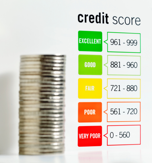 Blog 5 Easy Ways to Improve Your Credit Score